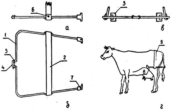 Причаосабление для дойки коров