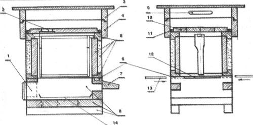 О технологии изготовления улья